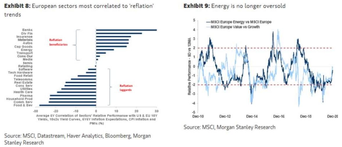 Cartera Morgan Stanley