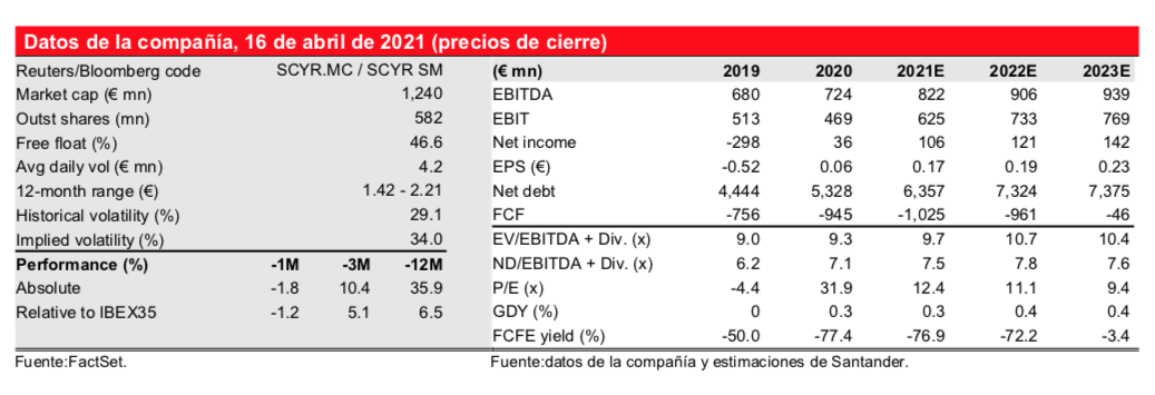 Sacyr_Santander