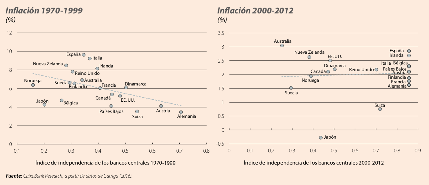 inflación_eurozona_periodos