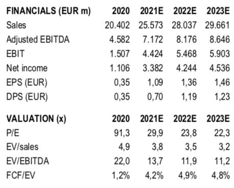 Inditex_cifras