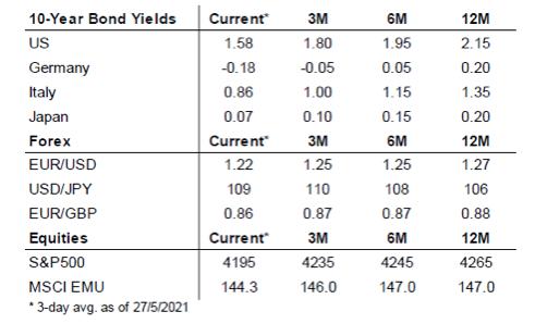rentabilidad_bonos