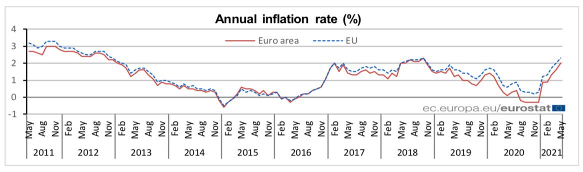 inflacion_mayo_eurozona2