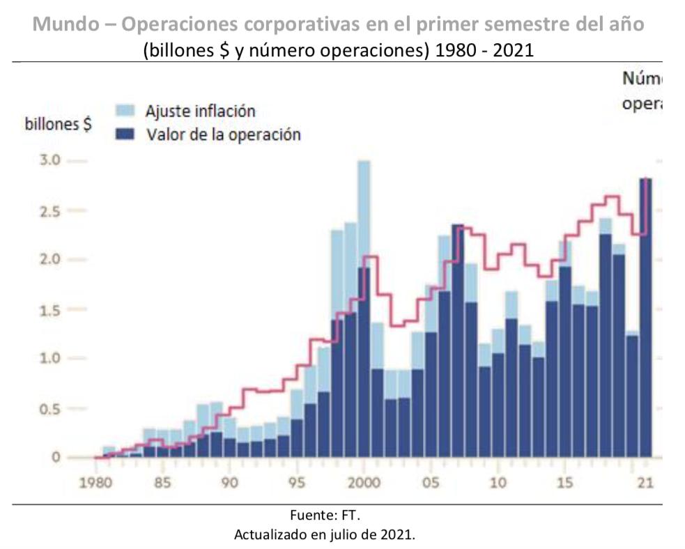 Operaciones_Corporativas